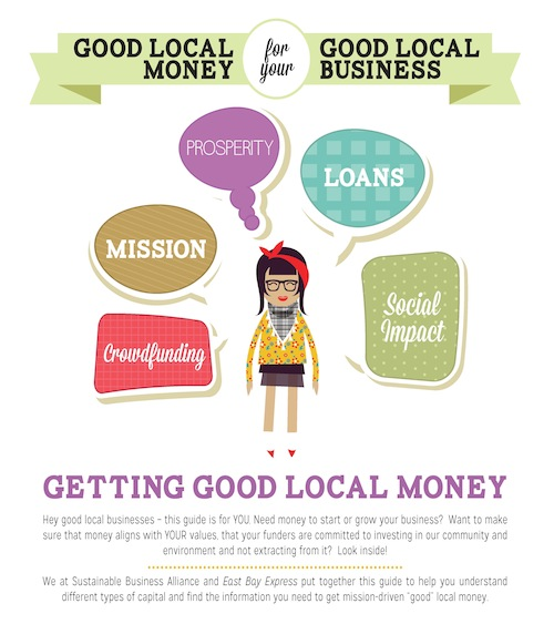 Good Local Money Guide